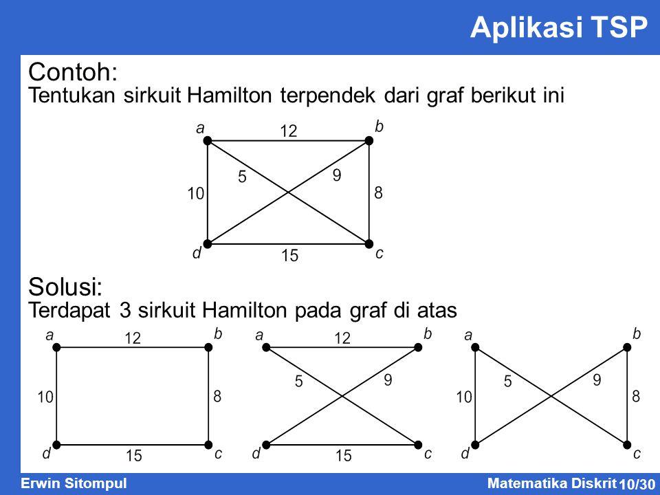 10/30 Erwin SitompulMatematika Diskrit Aplikasi TSP Contoh: Tentukan sirkuit Hamilton terpendek dari graf berikut ini Solusi: Terdapat 3 sirkuit Hamil