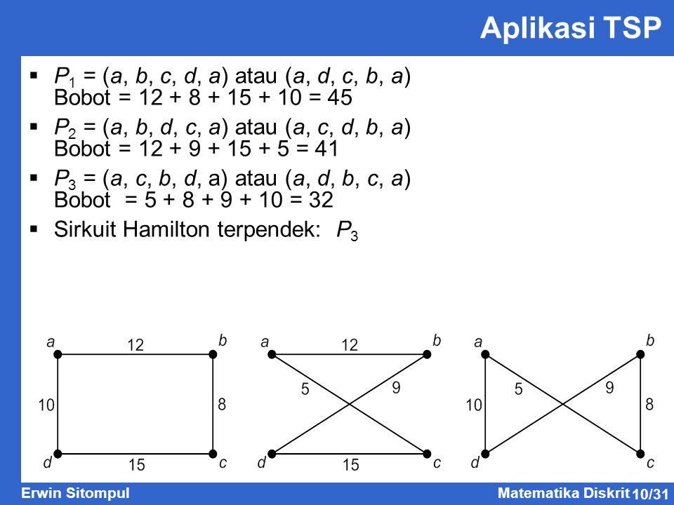 10/31 Erwin SitompulMatematika Diskrit Aplikasi TSP  P 1 = (a, b, c, d, a) atau (a, d, c, b, a) Bobot = 12 + 8 + 15 + 10 = 45  P 2 = (a, b, d, c, a) atau (a, c, d, b, a) Bobot = 12 + 9 + 15 + 5 = 41  P 3 = (a, c, b, d, a) atau (a, d, b, c, a) Bobot = 5 + 8 + 9 + 10 = 32  Sirkuit Hamilton terpendek: P 3