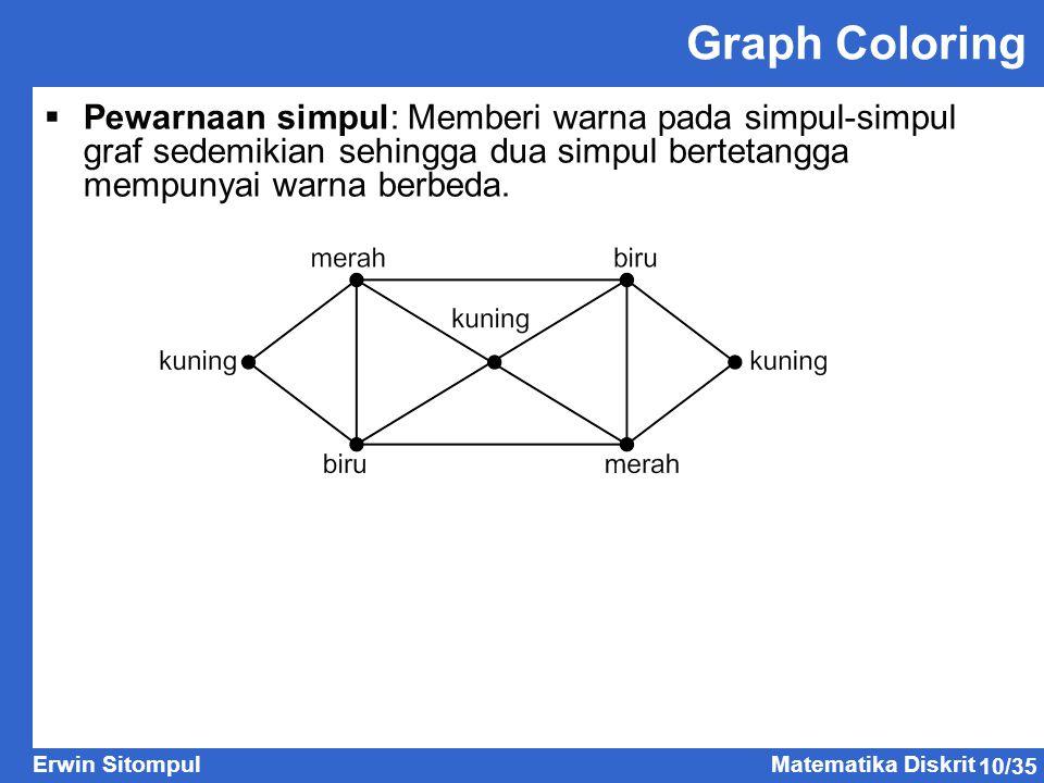 10/35 Erwin SitompulMatematika Diskrit Graph Coloring  Pewarnaan simpul: Memberi warna pada simpul-simpul graf sedemikian sehingga dua simpul bertetangga mempunyai warna berbeda.