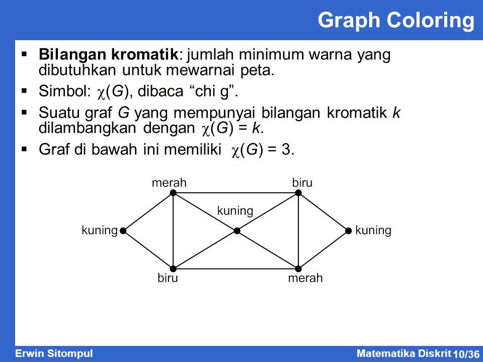 10/36 Erwin SitompulMatematika Diskrit Graph Coloring  Bilangan kromatik: jumlah minimum warna yang dibutuhkan untuk mewarnai peta.  Simbol:  (G),
