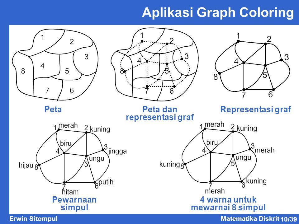 10/39 Erwin SitompulMatematika Diskrit Aplikasi Graph Coloring PetaPeta dan representasi graf Representasi graf Pewarnaan simpul 4 warna untuk mewarna