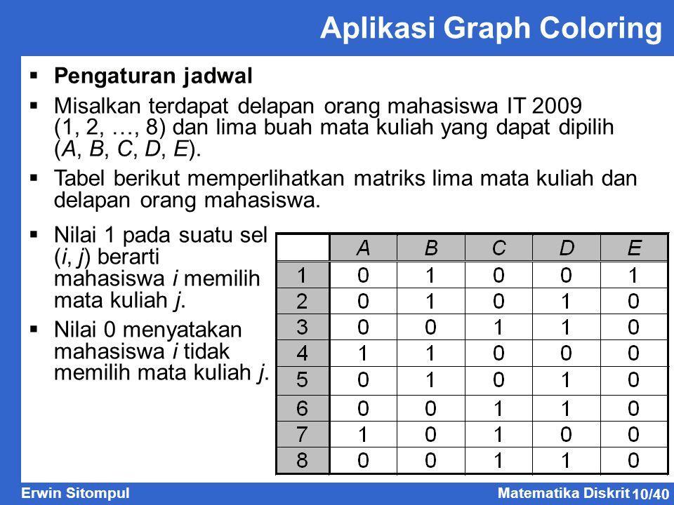 10/40 Erwin SitompulMatematika Diskrit Aplikasi Graph Coloring  Pengaturan jadwal  Misalkan terdapat delapan orang mahasiswa IT 2009 (1, 2, …, 8) dan lima buah mata kuliah yang dapat dipilih (A, B, C, D, E).