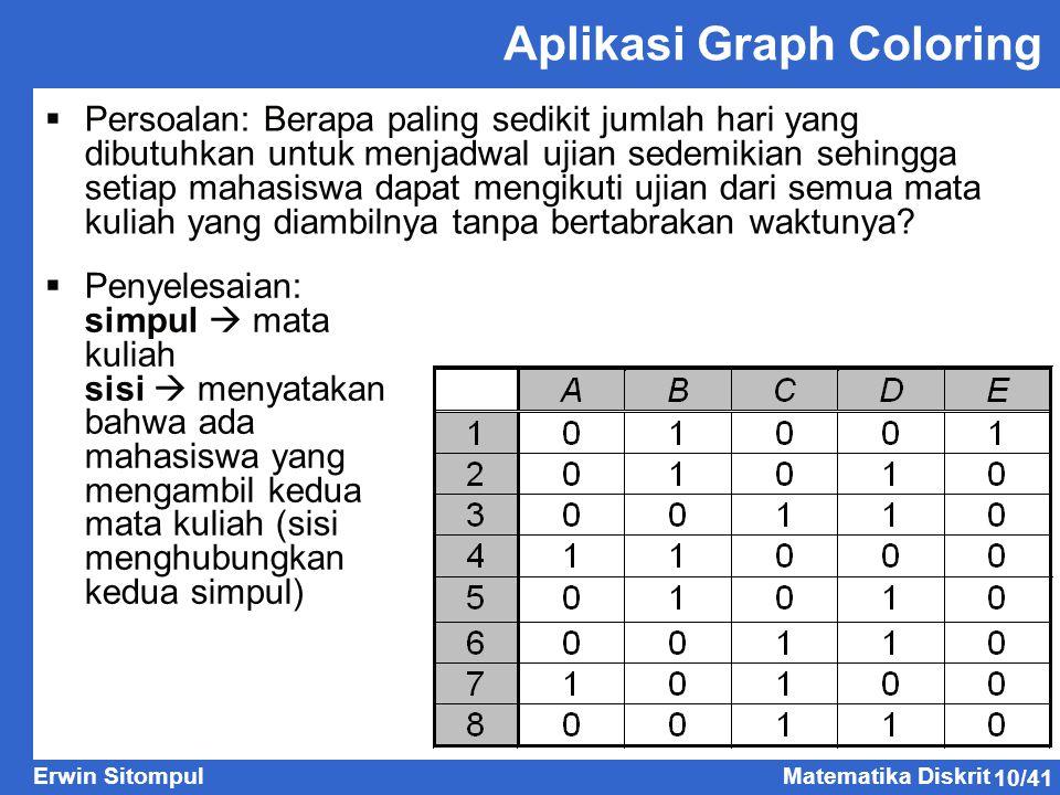 10/41 Erwin SitompulMatematika Diskrit Aplikasi Graph Coloring  Persoalan: Berapa paling sedikit jumlah hari yang dibutuhkan untuk menjadwal ujian se