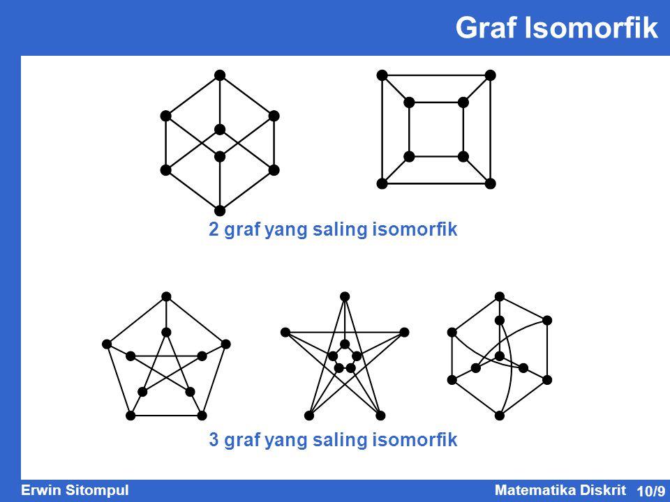 10/10 Erwin SitompulMatematika Diskrit Graf Isomorfik  Dari definisi graf isomorfik dapat dikemukakan bahwa dua buah graf isomorfik memenuhi ketiga syarat berikut: 1.