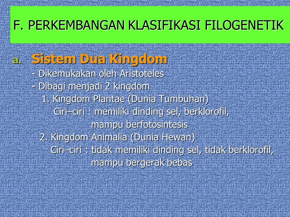 3. Klasifikasi Sistem Filogenetik Bertolak dari teori evolusi Darwin Muncul sistem klasifikasi modern berdasarkan filogeni Yaitu klasifikasi yang disu