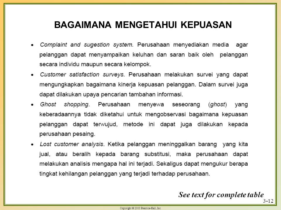 Copyright © 2003 Prentice-Hall, Inc. 3-12 BAGAIMANA MENGETAHUI KEPUASAN See text for complete table