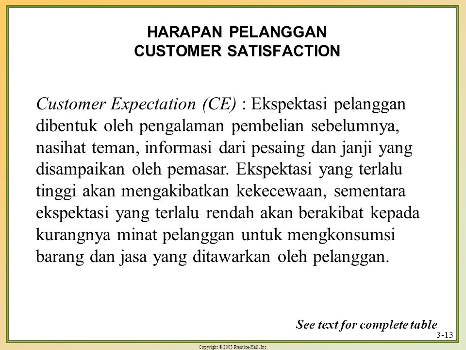 Copyright © 2003 Prentice-Hall, Inc. 3-13 HARAPAN PELANGGAN CUSTOMER SATISFACTION See text for complete table Customer Expectation (CE) : Ekspektasi p