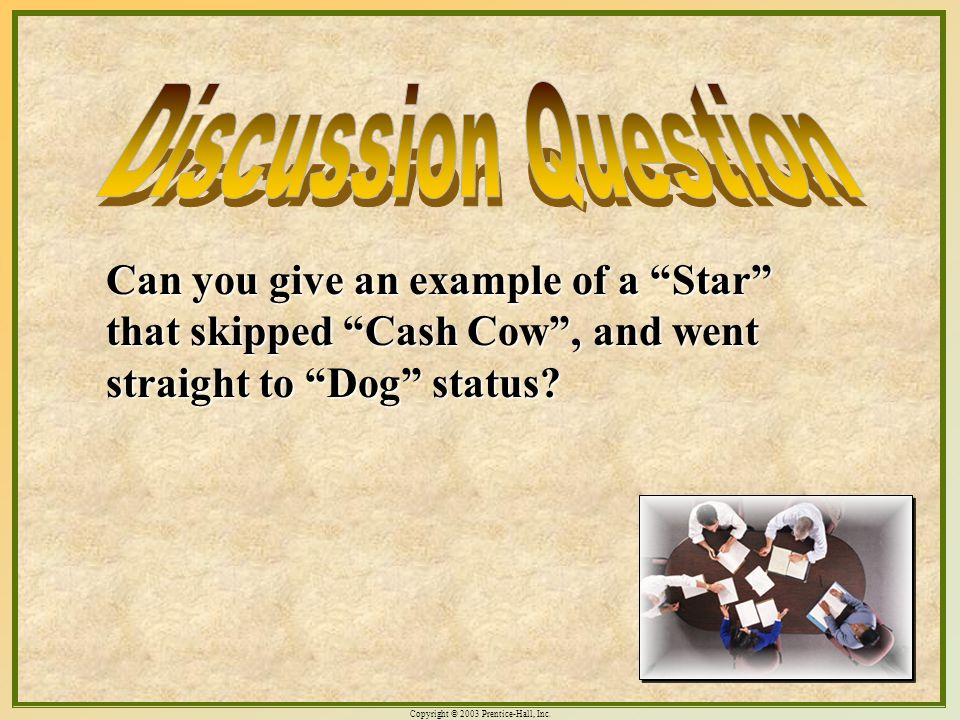 "Copyright © 2003 Prentice-Hall, Inc. 4-10 Can you give an example of a ""Star"" that skipped ""Cash Cow"", and went straight to ""Dog"" status?"