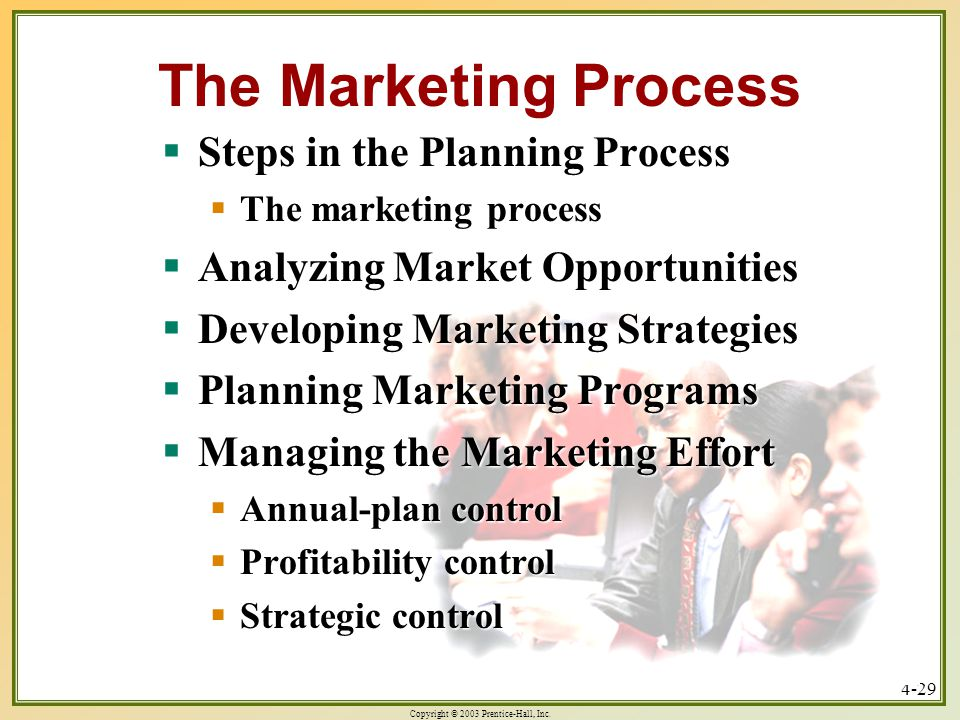 Copyright © 2003 Prentice-Hall, Inc. 4-29 The Marketing Process  Steps in the Planning Process  The marketing process  Analyzing Market Opportuniti