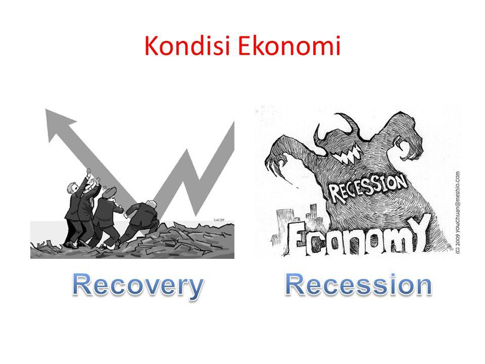 Kondisi Ekonomi