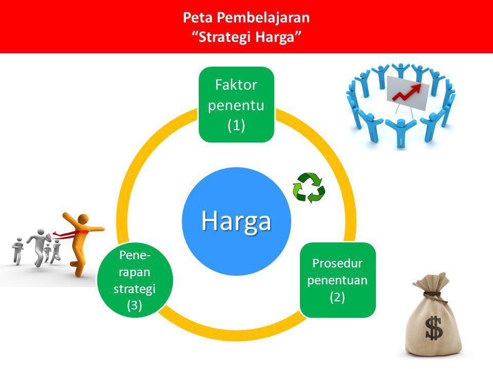 "Peta Pembelajaran ""Strategi Harga"" Harga Faktor penentu (1) Prosedur penentuan (2) Pene- rapan strategi (3)"