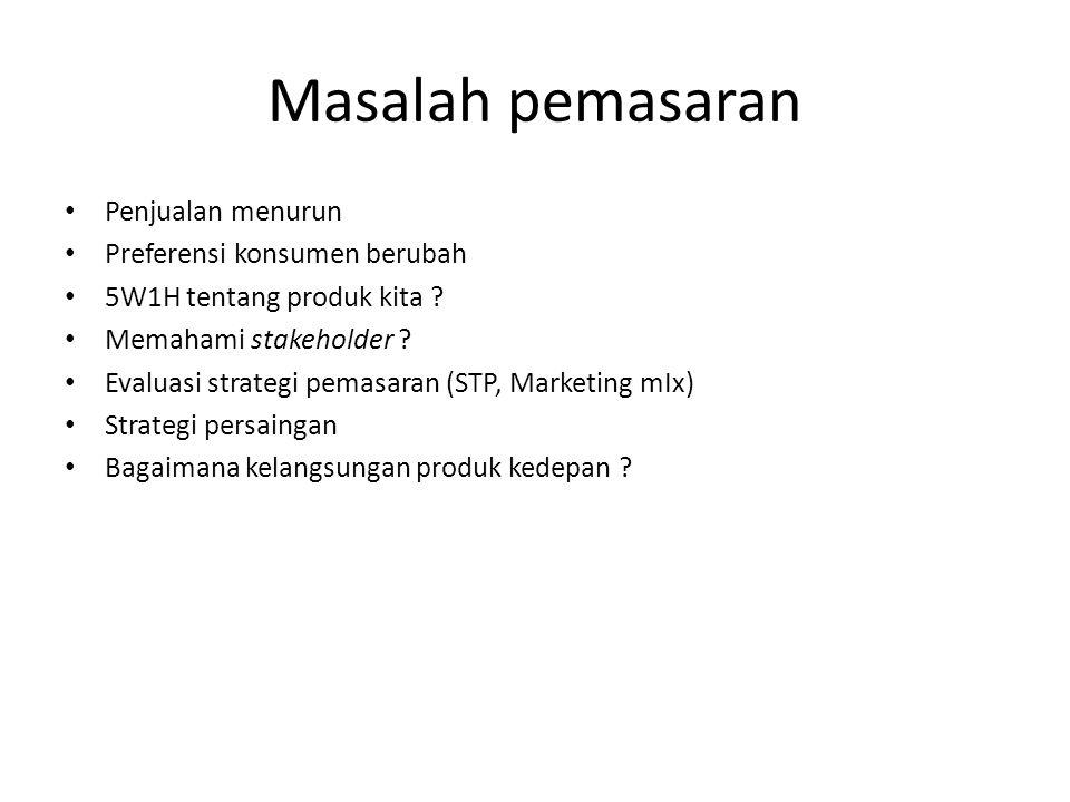 Masalah pemasaran Penjualan menurun Preferensi konsumen berubah 5W1H tentang produk kita ? Memahami stakeholder ? Evaluasi strategi pemasaran (STP, Ma