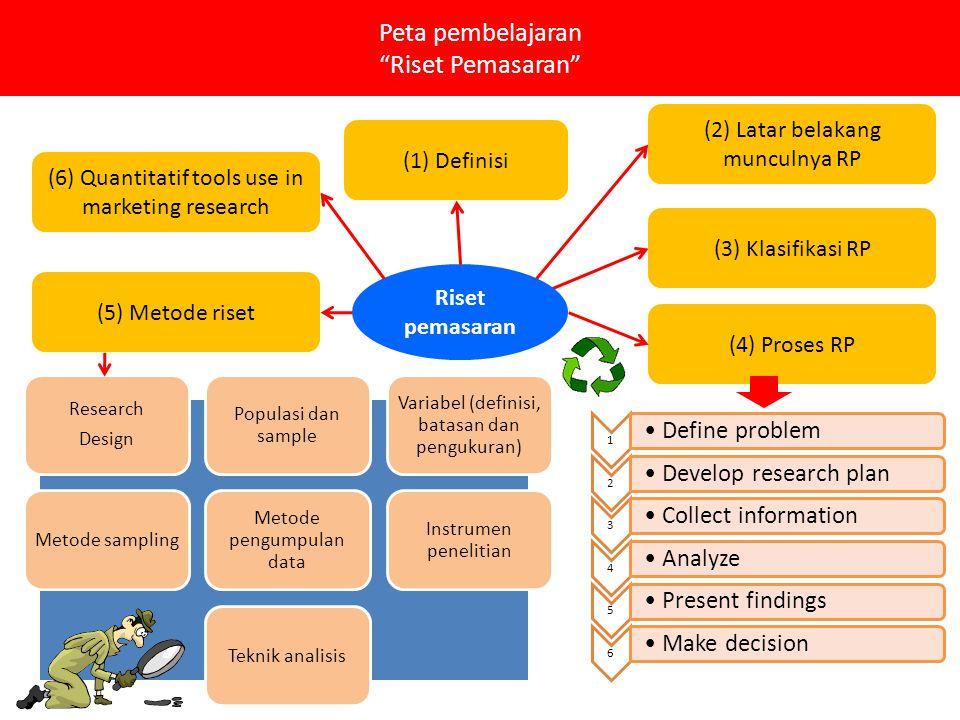 "Peta pembelajaran ""Riset Pemasaran"" Riset pemasaran (1) Definisi (2) Latar belakang munculnya RP (4) Proses RP 1 Define problem 2 Develop research pla"