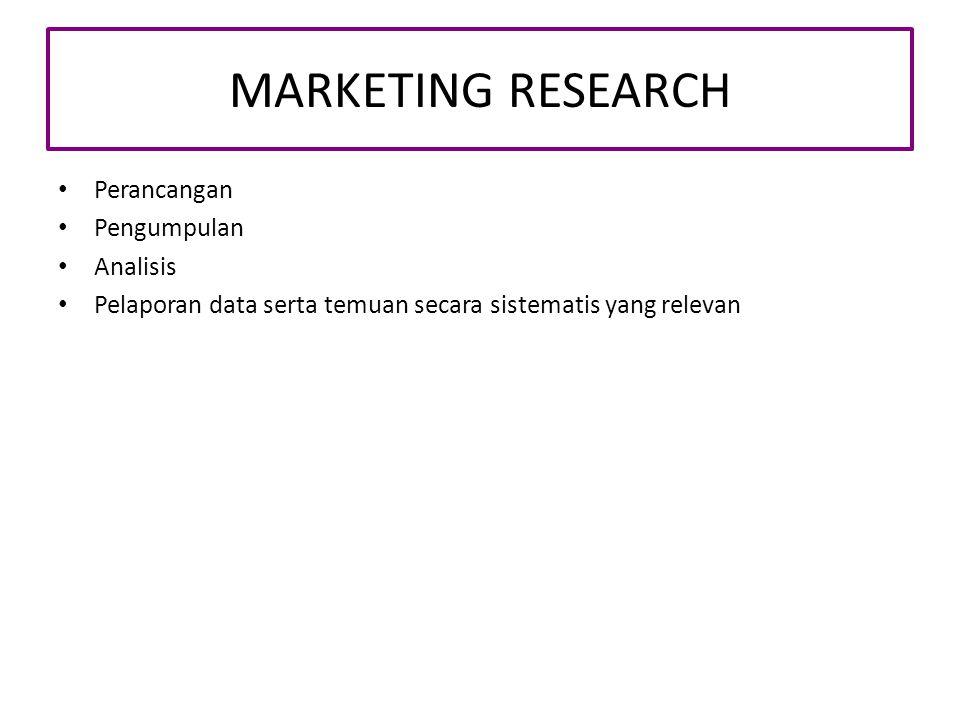 MARKETING RESEARCH Perancangan Pengumpulan Analisis Pelaporan data serta temuan secara sistematis yang relevan