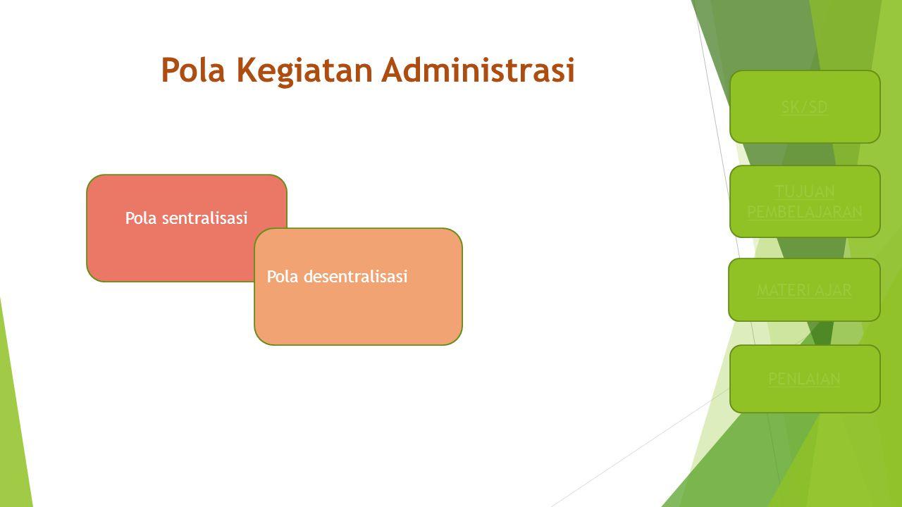 Pola Kegiatan Administrasi Pola sentralisasi Pola desentralisasi SK/SD TUJUAN PEMBELAJARAN PENLAIAN MATERI AJAR
