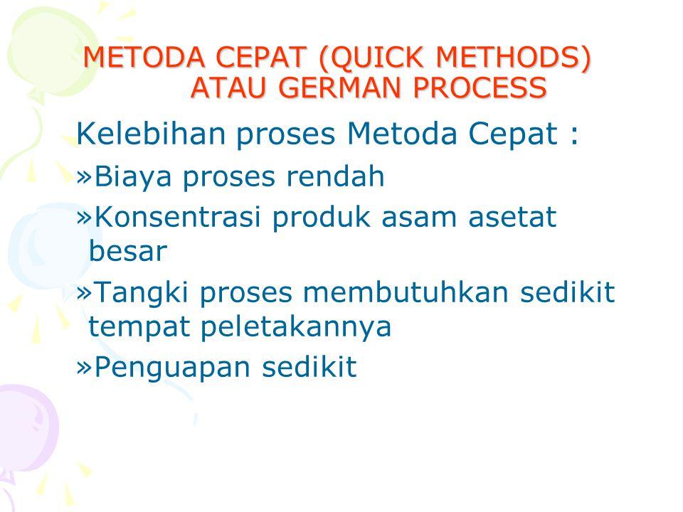 METODA CEPAT (QUICK METHODS) ATAU GERMAN PROCESS Kelebihan proses Metoda Cepat : »Biaya proses rendah »Konsentrasi produk asam asetat besar »Tangki proses membutuhkan sedikit tempat peletakannya »Penguapan sedikit