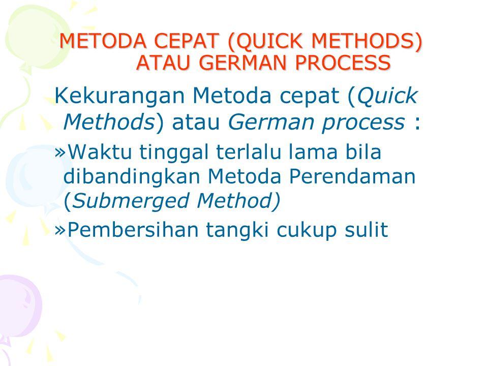 METODA CEPAT (QUICK METHODS) ATAU GERMAN PROCESS Kekurangan Metoda cepat (Quick Methods) atau German process : »Waktu tinggal terlalu lama bila diband