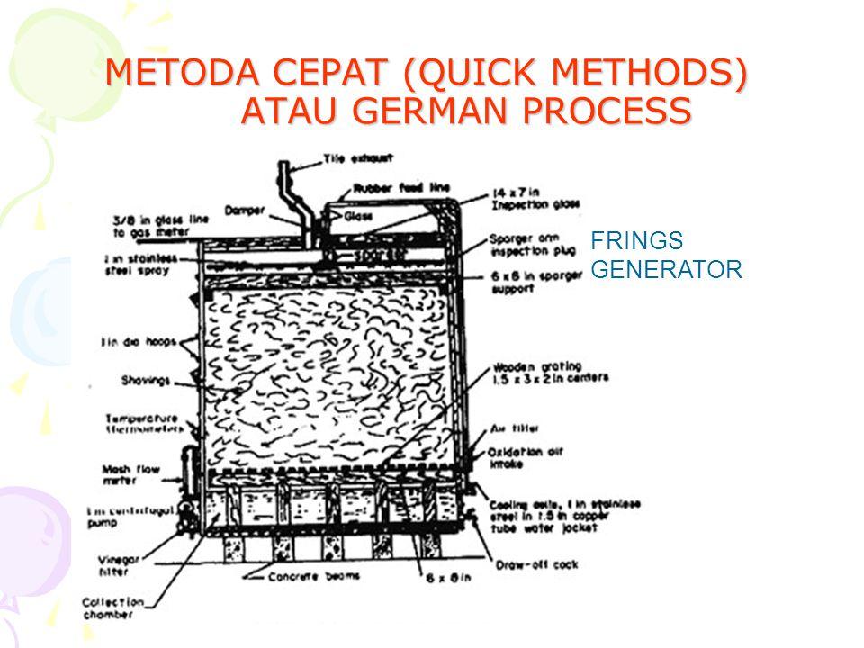 METODA CEPAT (QUICK METHODS) ATAU GERMAN PROCESS FRINGS GENERATOR