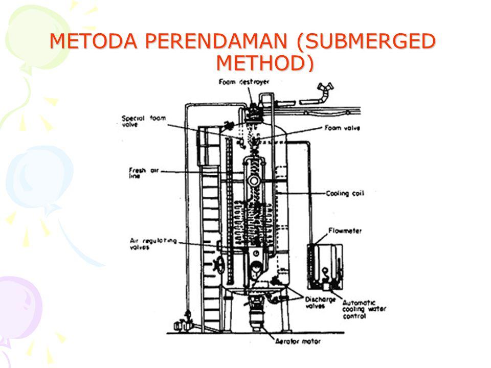 METODA PERENDAMAN (SUBMERGED METHOD)