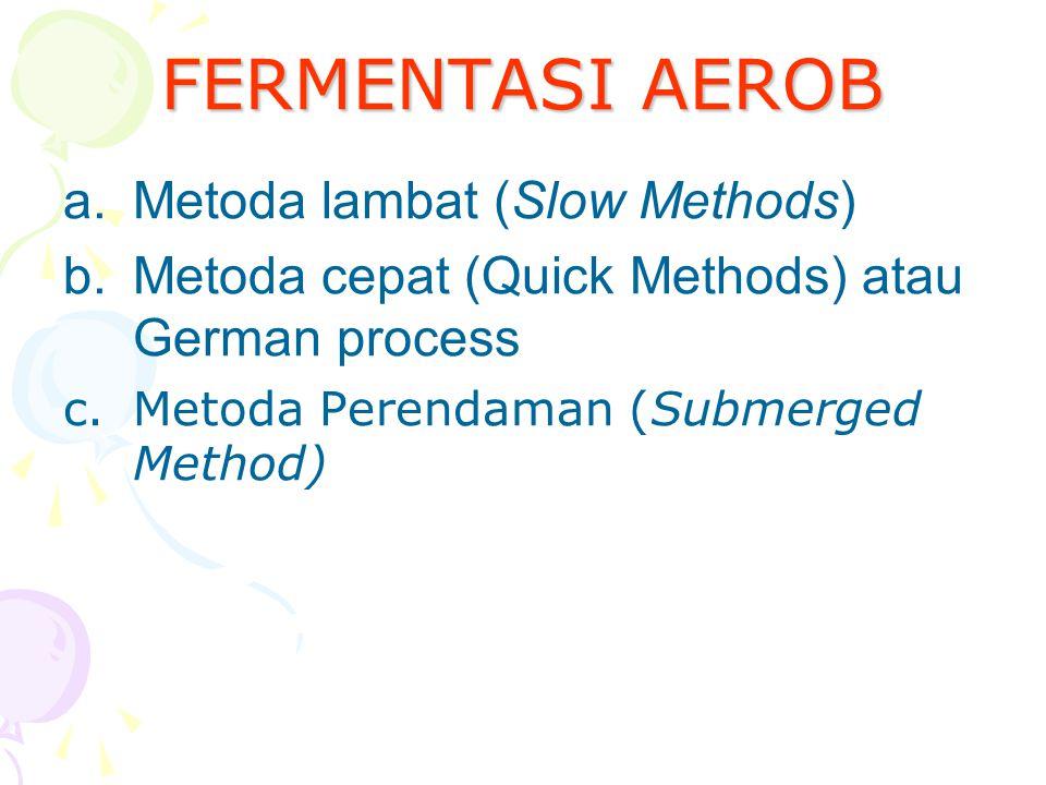 FERMENTASI AEROB a.Metoda lambat (Slow Methods) b.Metoda cepat (Quick Methods) atau German process c.Metoda Perendaman (Submerged Method)