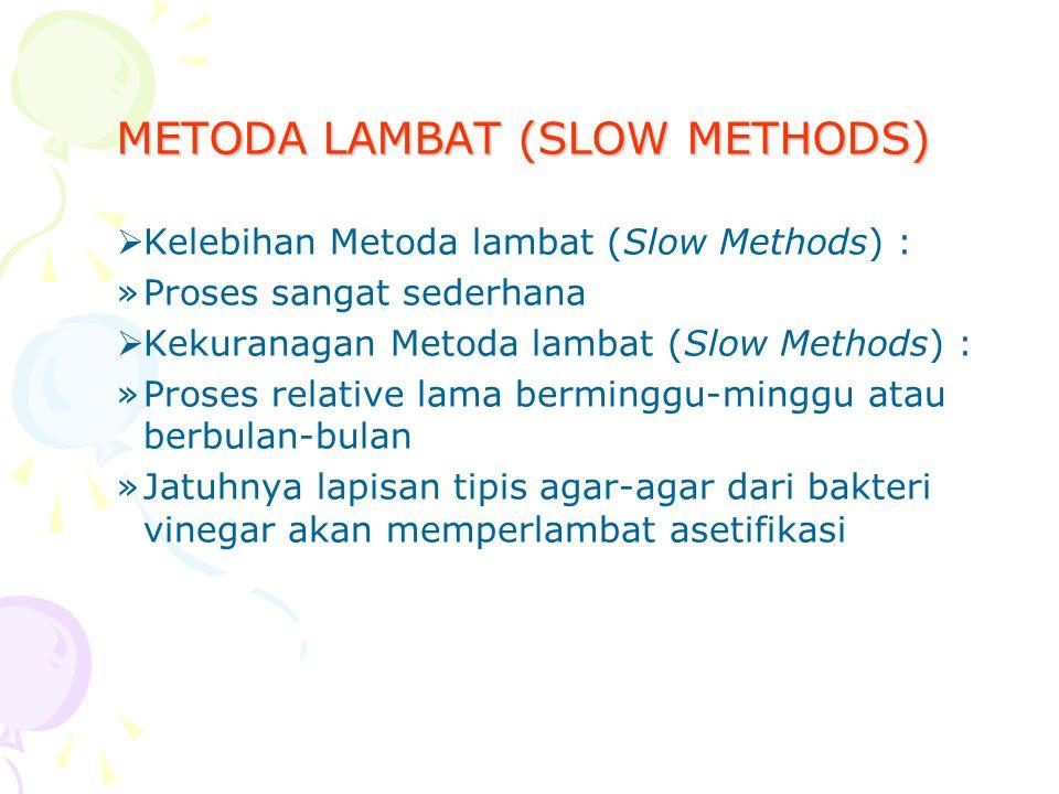 METODA LAMBAT (SLOW METHODS)  Kelebihan Metoda lambat (Slow Methods) : »Proses sangat sederhana  Kekuranagan Metoda lambat (Slow Methods) : »Proses relative lama berminggu-minggu atau berbulan-bulan »Jatuhnya lapisan tipis agar-agar dari bakteri vinegar akan memperlambat asetifikasi