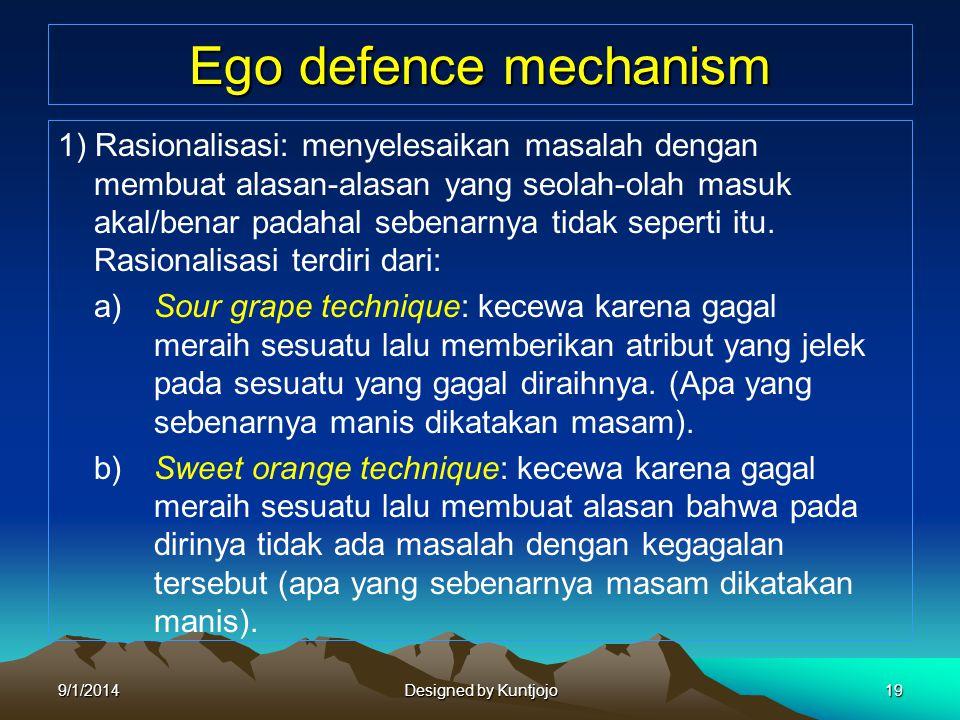 Ego defence mechanism 1) Rasionalisasi: menyelesaikan masalah dengan membuat alasan-alasan yang seolah-olah masuk akal/benar padahal sebenarnya tidak