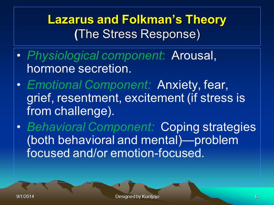 COPING TERHADAP STRES 2.
