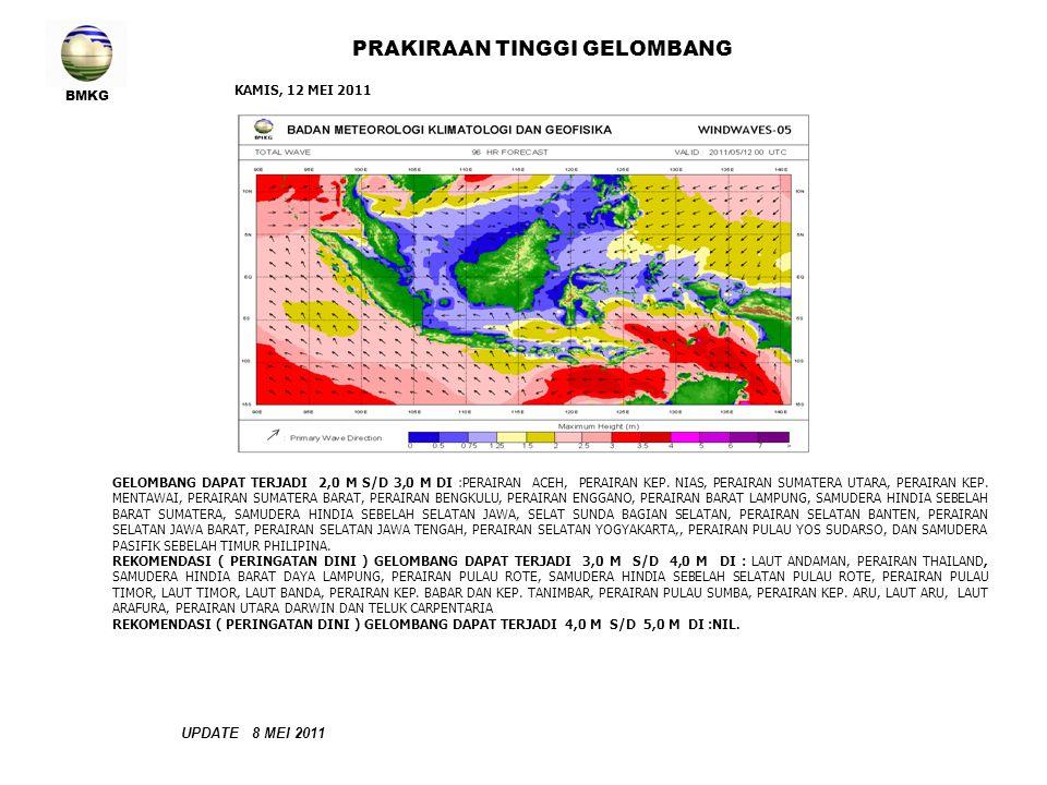 BMKG PRAKIRAAN TINGGI GELOMBANG UPDATE 8 MEI 2011 GELOMBANG DAPAT TERJADI 2,0 M S/D 3,0 M DI :PERAIRAN ACEH, PERAIRAN KEP.
