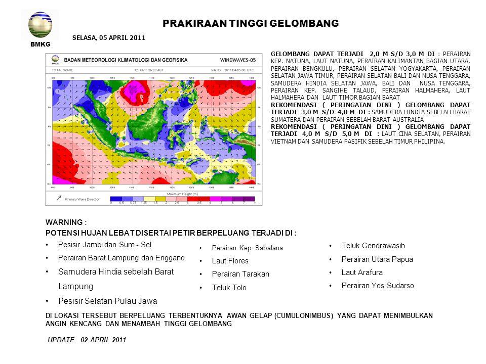 BMKG PRAKIRAAN TINGGI GELOMBANG WARNING : POTENSI HUJAN LEBAT DISERTAI PETIR BERPELUANG TERJADI DI : Pesisir Jambi dan Sum - Sel Perairan Barat Lampung dan Enggano Samudera Hindia sebelah Barat Lampung Pesisir Selatan Pulau Jawa SELASA, 05 APRIL 2011 Perairan Kep.