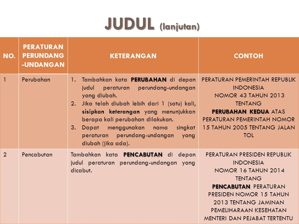 JUDUL (lanjutan)