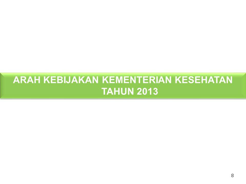 RPJMN 4 (2020-2024) RPJMN 1 (2005-2009) Menata kembali NKRI, membangun Indonesia yang aman dan damai, yang adil dan demokratis, dengan tingkat kesejahteraan yang lebih baik.
