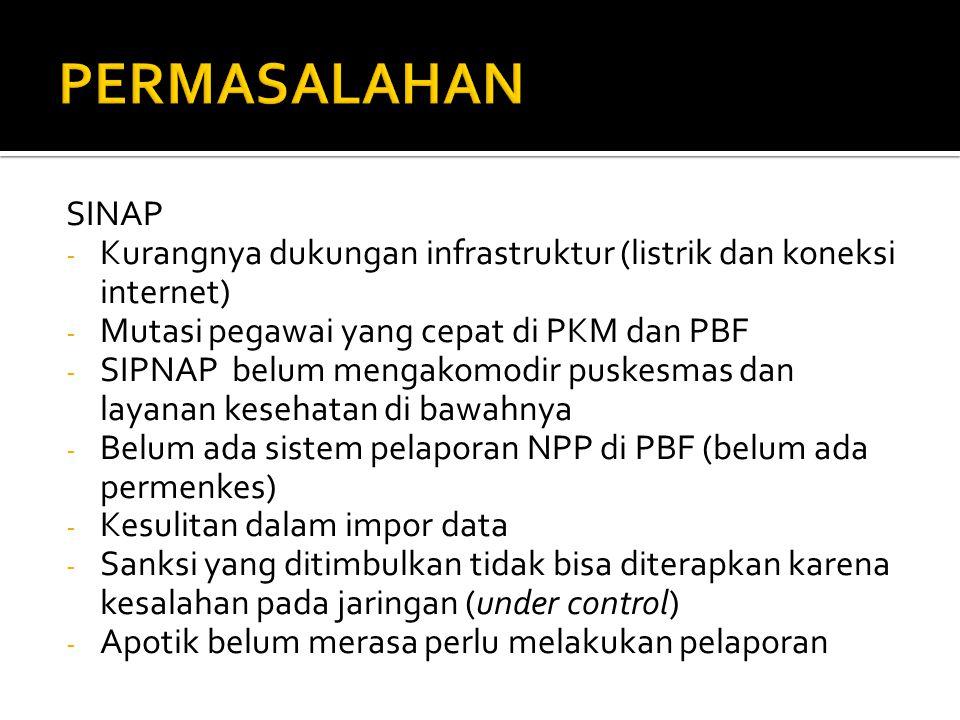 SINAP - Kurangnya dukungan infrastruktur (listrik dan koneksi internet) - Mutasi pegawai yang cepat di PKM dan PBF - SIPNAP belum mengakomodir puskesm