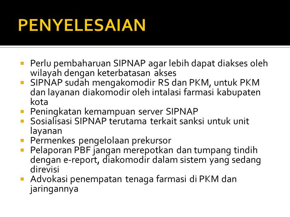  Perlu pembaharuan SIPNAP agar lebih dapat diakses oleh wilayah dengan keterbatasan akses  SIPNAP sudah mengakomodir RS dan PKM, untuk PKM dan layan