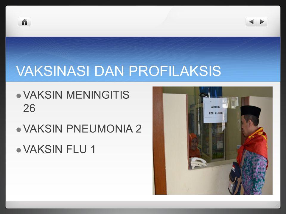 VAKSINASI DAN PROFILAKSIS VAKSIN MENINGITIS 26 VAKSIN PNEUMONIA 2 VAKSIN FLU 1