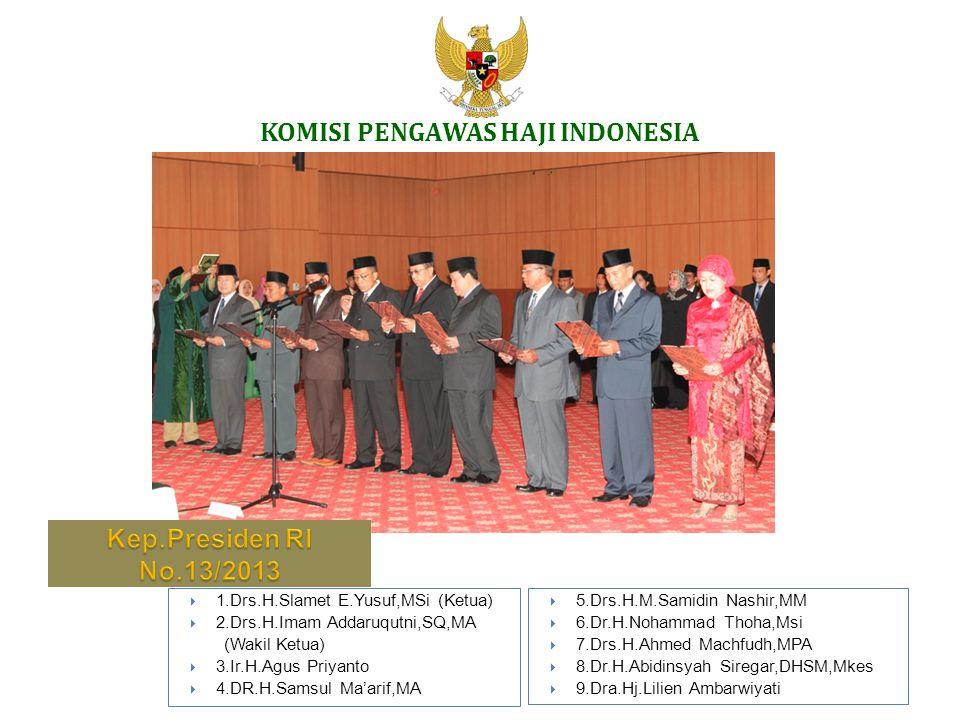 KOMISI PENGAWAS HAJI INDONESIA  1.Drs.H.Slamet E.Yusuf,MSi (Ketua)  2.Drs.H.Imam Addaruqutni,SQ,MA (Wakil Ketua)  3.Ir.H.Agus Priyanto  4.DR.H.Sam