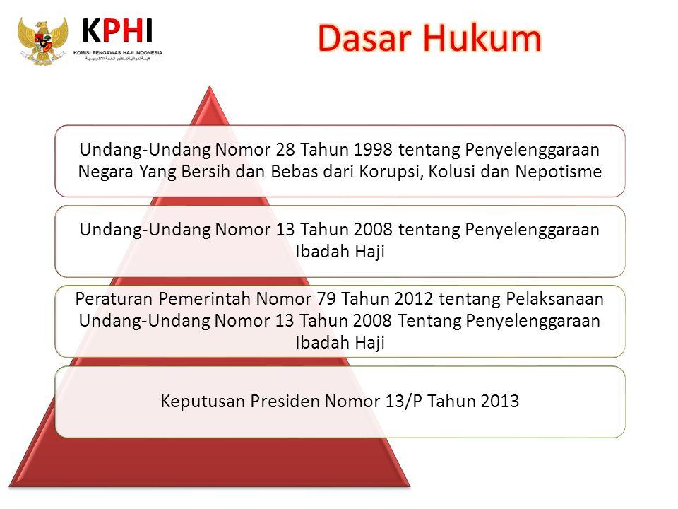 Undang-Undang Nomor 28 Tahun 1998 tentang Penyelenggaraan Negara Yang Bersih dan Bebas dari Korupsi, Kolusi dan Nepotisme Undang-Undang Nomor 13 Tahun