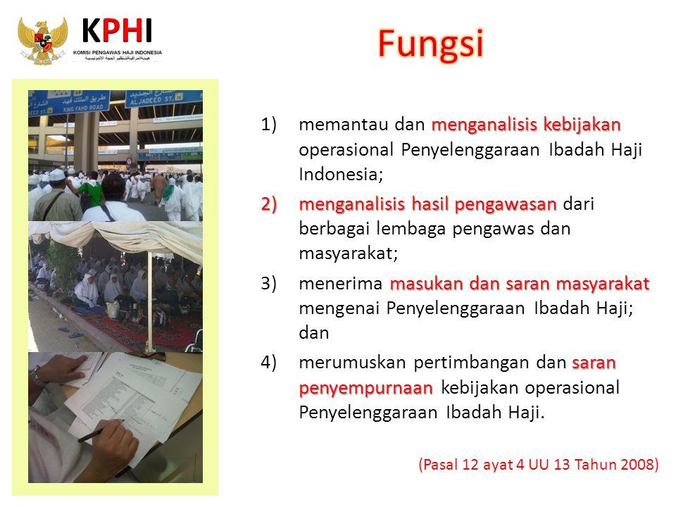 menganalisis kebijakan 1)memantau dan menganalisis kebijakan operasional Penyelenggaraan Ibadah Haji Indonesia; 2)menganalisis hasil pengawasan 2)meng
