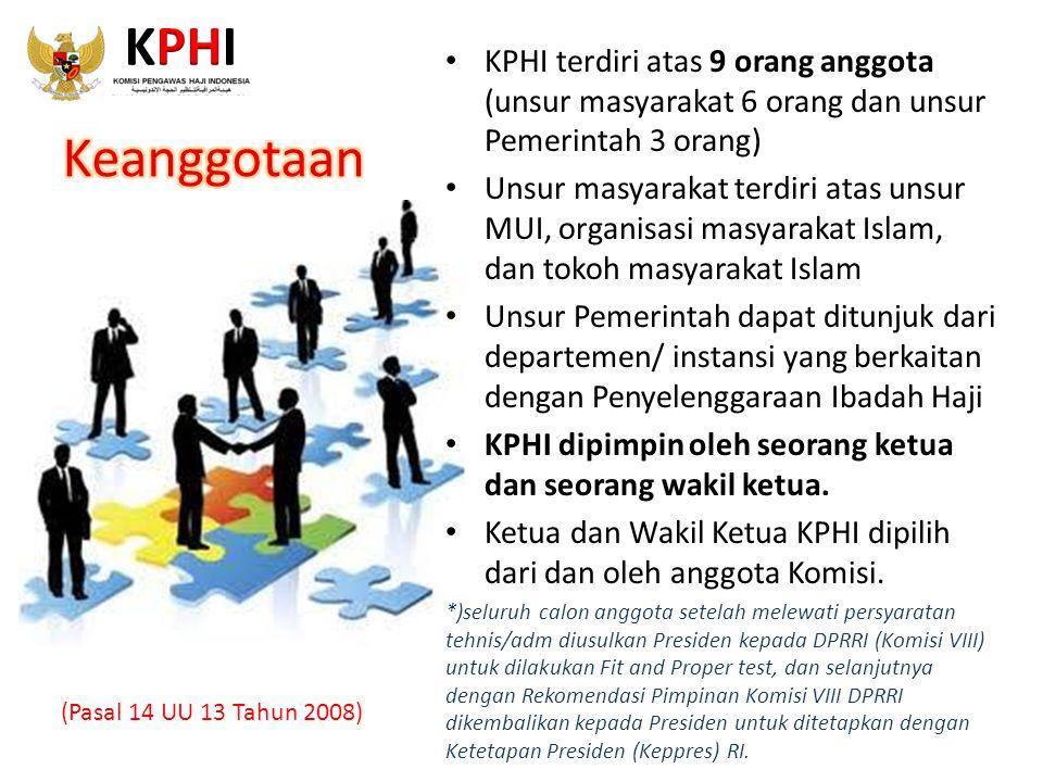 KPHI terdiri atas 9 orang anggota (unsur masyarakat 6 orang dan unsur Pemerintah 3 orang) Unsur masyarakat terdiri atas unsur MUI, organisasi masyarak