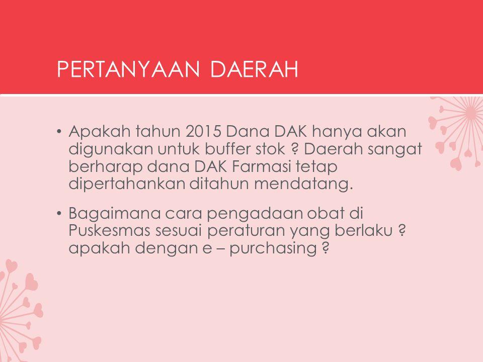 Perencanaan DAK Subbid Yanfar DAK Subbid Yanfar Dana yang dialokasikan belum sesuai dengan kebutuhan di daerah, bahkan ada Kab / Kota yang jumlah dananya dikurangi secara drastis dari tahun sebelumnya dan ada Kab/ Kota yang dihilangkan alokasi dana DAK Farmasinya.