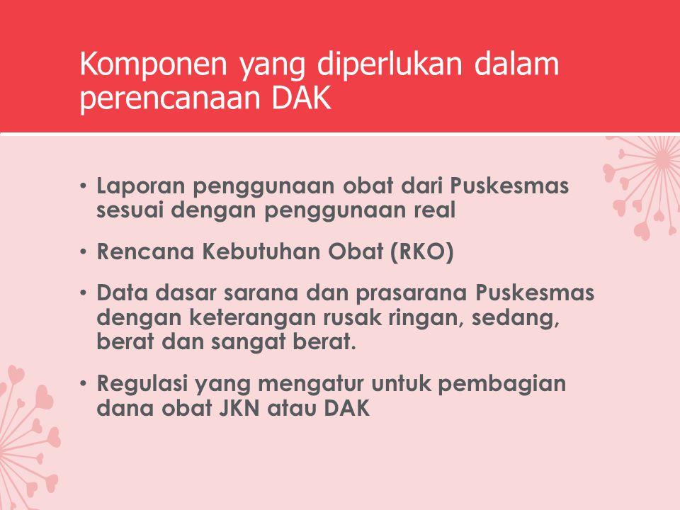 Komponen yang diperlukan dalam perencanaan DAK Laporan penggunaan obat dari Puskesmas sesuai dengan penggunaan real Rencana Kebutuhan Obat (RKO) Data