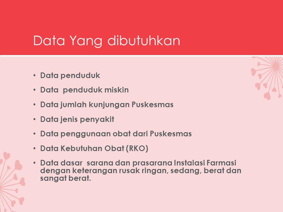 Data Yang dibutuhkan Data penduduk Data penduduk miskin Data jumlah kunjungan Puskesmas Data jenis penyakit Data penggunaan obat dari Puskesmas Data K
