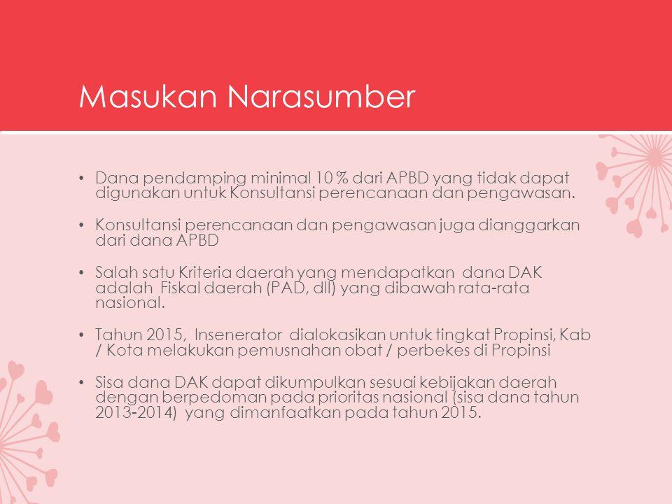 Masukan Narasumber Dana pendamping minimal 10 % dari APBD yang tidak dapat digunakan untuk Konsultansi perencanaan dan pengawasan. Konsultansi perenca