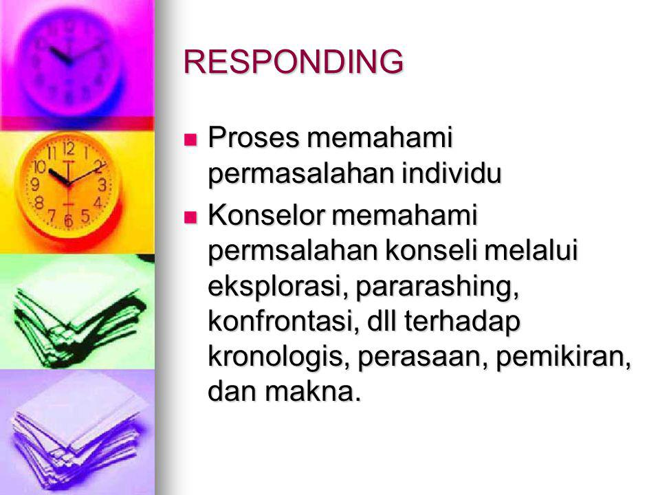 RESPONDING Proses memahami permasalahan individu Proses memahami permasalahan individu Konselor memahami permsalahan konseli melalui eksplorasi, parar