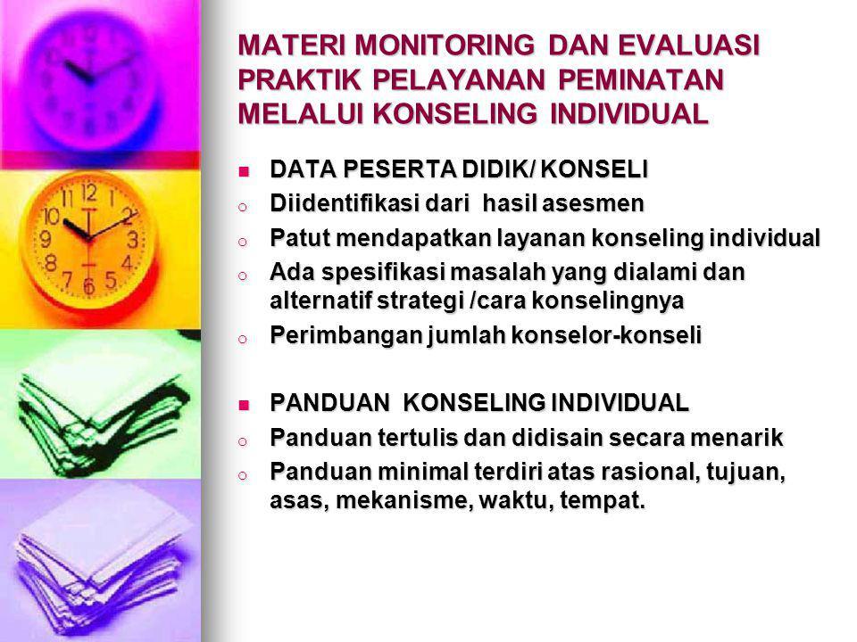 MATERI MONITORING DAN EVALUASI PRAKTIK PELAYANAN PEMINATAN MELALUI KONSELING INDIVIDUAL DATA PESERTA DIDIK/ KONSELI DATA PESERTA DIDIK/ KONSELI o Diid