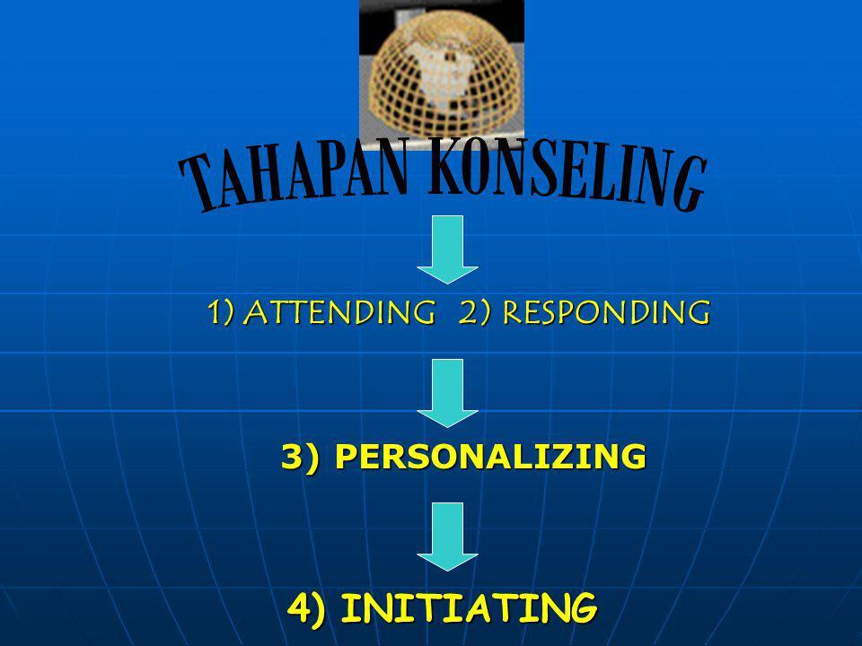 1) ATTENDING 2) RESPONDING 3) PERSONALIZING 4) INITIATING
