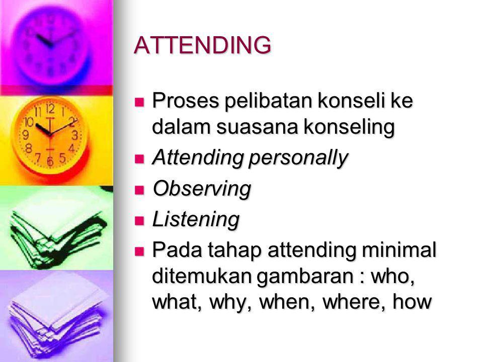 ATTENDING Proses pelibatan konseli ke dalam suasana konseling Proses pelibatan konseli ke dalam suasana konseling Attending personally Attending perso