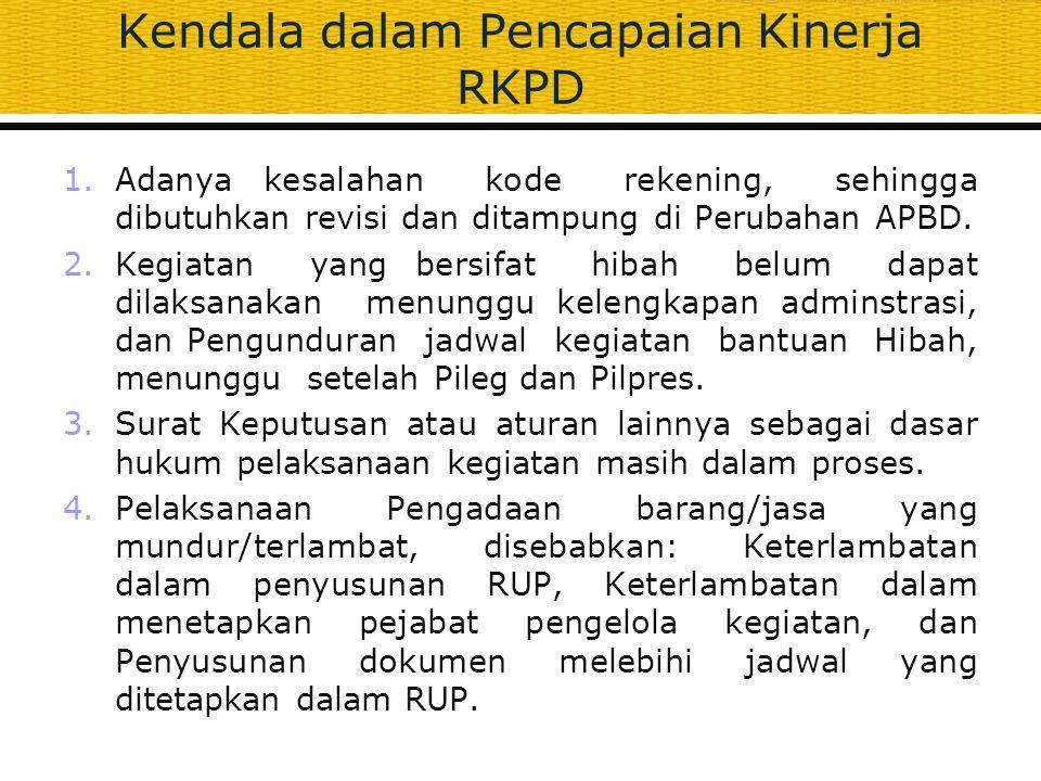 Kendala dalam Pencapaian Kinerja RKPD 1.Adanya kesalahan kode rekening, sehingga dibutuhkan revisi dan ditampung di Perubahan APBD. 2.Kegiatan yang be