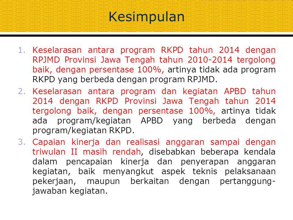 Kesimpulan 1.Keselarasan antara program RKPD tahun 2014 dengan RPJMD Provinsi Jawa Tengah tahun 2010-2014 tergolong baik, dengan persentase 100%, arti