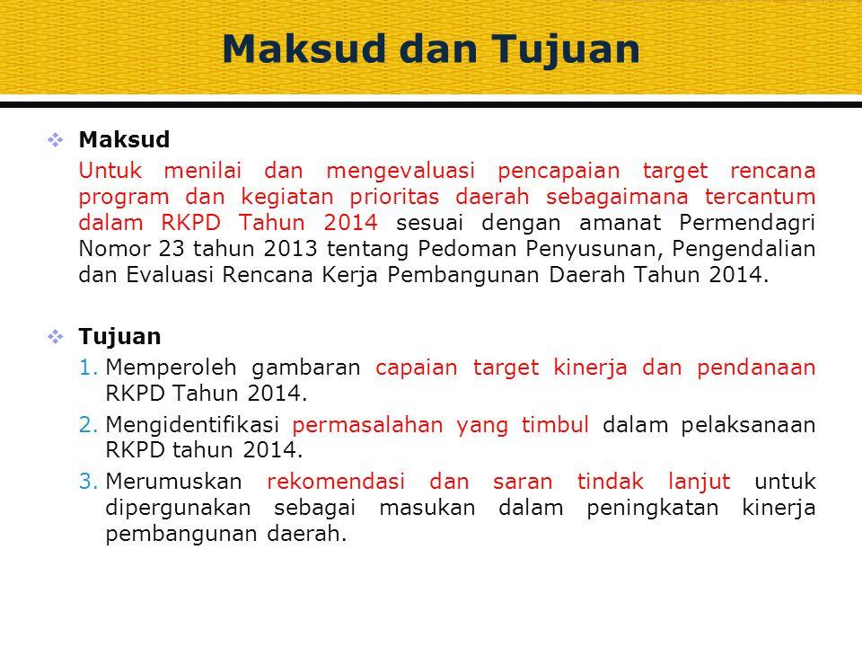 Sistematika Laporan Evaluasi RKPD (Menurut Permendagri 23 Tahun 2013) 1.Prioritas dan Sasaran Pembangunan Tahunan Daerah; 2.Rencana Program dan Kegiatan, Target, dan Pagu Indikatif.