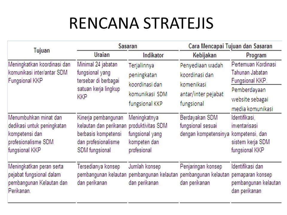 RENCANA STRATEJIS